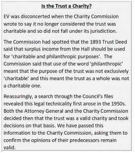 Charitable trust word box